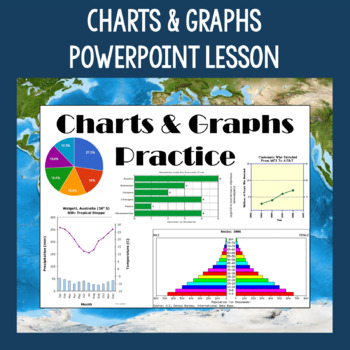 Charts & Graphs Review Practice