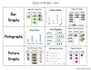 Charts, Graphs, and Giraffes