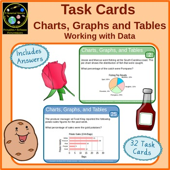 Reading Charts, Graphs, and Tables: Task Cards