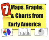 7 Charts, Maps, & Graphs from Early America: Map Skills & Content Together!