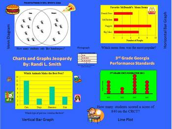 Charts And Graphs Trivia ALL 3rd Grade GA Standards WOW 206314 on Third Grade Language Arts Jeopardy