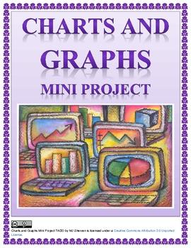 Charts and Graphs Mini Project TADO