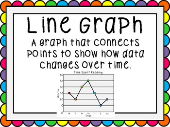 Charts and Graphs Power Point
