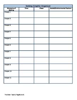 Charts for The Giver by Lois Lowery