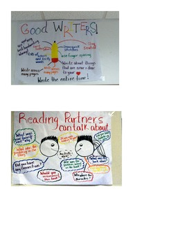 Charts made for 3rd Grade TC Units-September