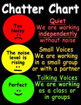 Chatter Chart