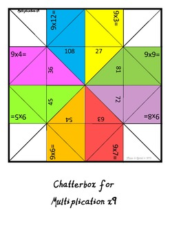 Chatterboxes for 2-12 Multiplication Facts. Just print-cut-fold-play 'n learn.