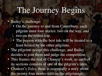 Chaucer's Canterbury Tales: An Introduction