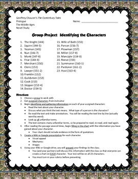 Chaucer's Canterbury Tales (Prologue Group Act/Project or