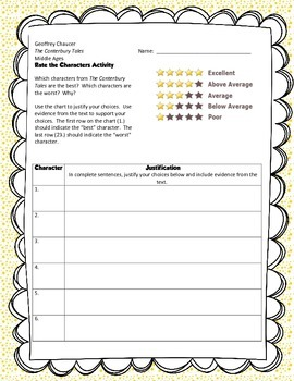 Chaucer's Canterbury Tales (Rating Characters Activity/Diff Assess)