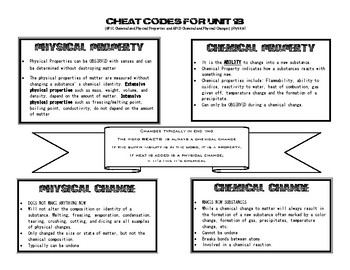 Cheat Codes for Chemical and Physical Properties and Changes