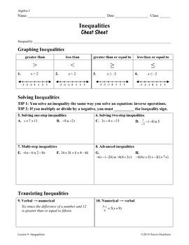 Cheat Sheet 9: Inequalities (Editable)