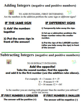 Cheat Sheet: Adding & Subtracting Integers!