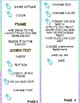Cheat Sheet For Creating Printables