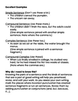 Cheat Sheet- How to Write a Sentence- Middle/High School