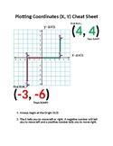 Cheat Sheet - Plotting Coordinates on a Graph