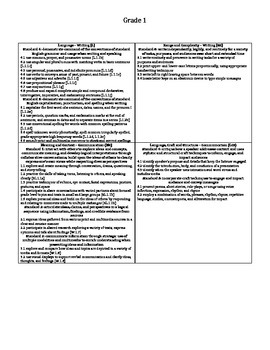 Cheat Sheet for Grade 1 SC state standards ELA