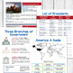 Cheat Sheets Bundle for Middle School