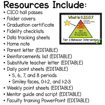 Check In Check Out Behavior Intervention (PBIS) Guide and Editable Documents