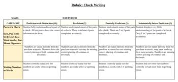 Check Writing Rubric