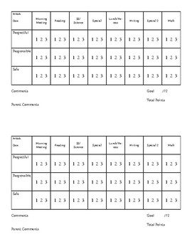 Check-in Check-out Daily Behavior Scorecard