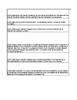 Check off list for 5th Grade Indiana Standards