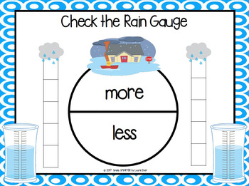 Check the Rain Gauge:  NO PREP Number Comparison Race to the Top Game
