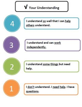 Check your understanding poster