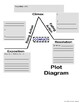 Checkered Flag: Conflict & Resolution - Plot Diagram - Short Story