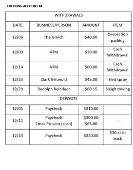Checking Account Balancing Packet 4