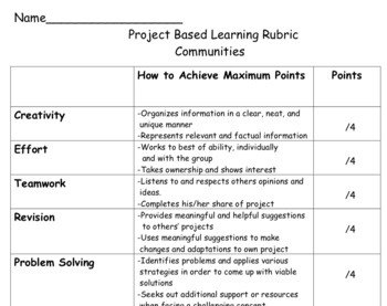 Checking Out Communities - Projects & PBL