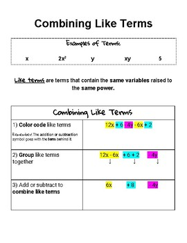 Checklist - Combining Like Terms