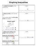 Checklist - Graphing Inequalities on a Number Line
