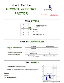 Checklist - How to find the Growth or Decay Factor