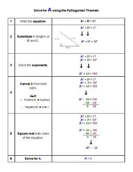 Checklist - Solving for A using the Pythagorean Theorem