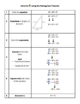 Checklist - Solving for B using the Pythagorean Theorem