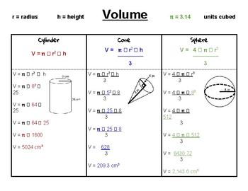 Checklist - Volume