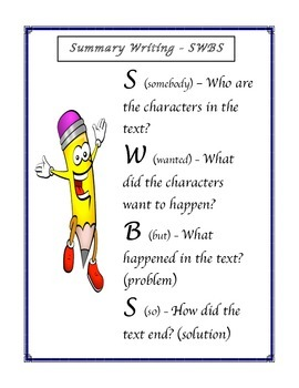 Checklist and Rubric for Write About Reading Response