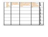 data collection for assessing student needs