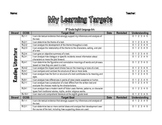 Checklist for 8th Grade ELA CCSS Learning Targets