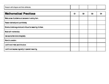 Checklist for Common Core Math Standards
