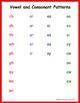Checklist for Informal Assessments