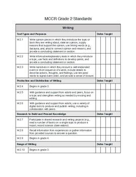 Checklist for MCCR Standards