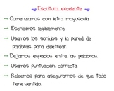 Checklist for Writing (Spanish)