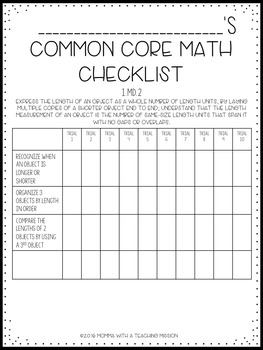 Checklists 1st Grade Math Common Core EDITABLE