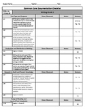 Checklists for First Grade Common Core Standards (ELA)