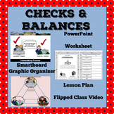 Checks & Balances: Lesson Plan, PowerPoint, Smartboard