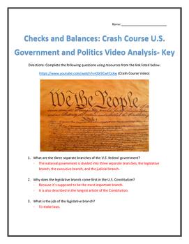 Checks and Balances: Crash Course U.S. Government and Politics Video Analysis