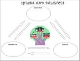 Checks and Balances Diagram Government Political Science (