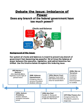 Checks and Balances: Does any branch of the federal gov. have too much power?
